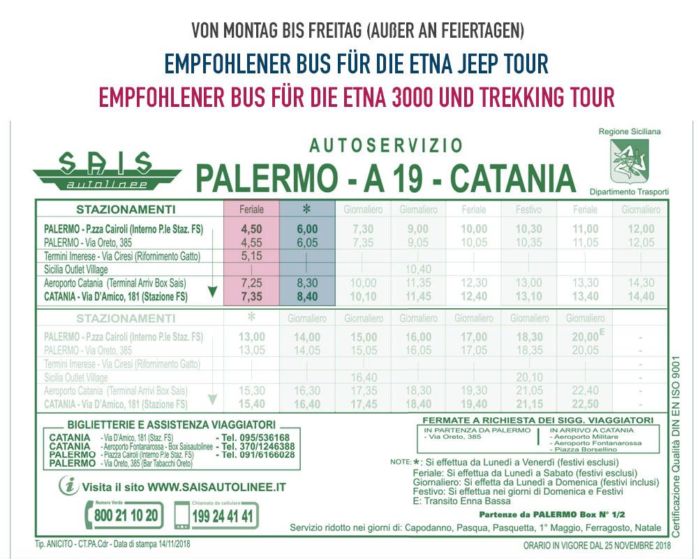Etna Ausflüge von Palermo